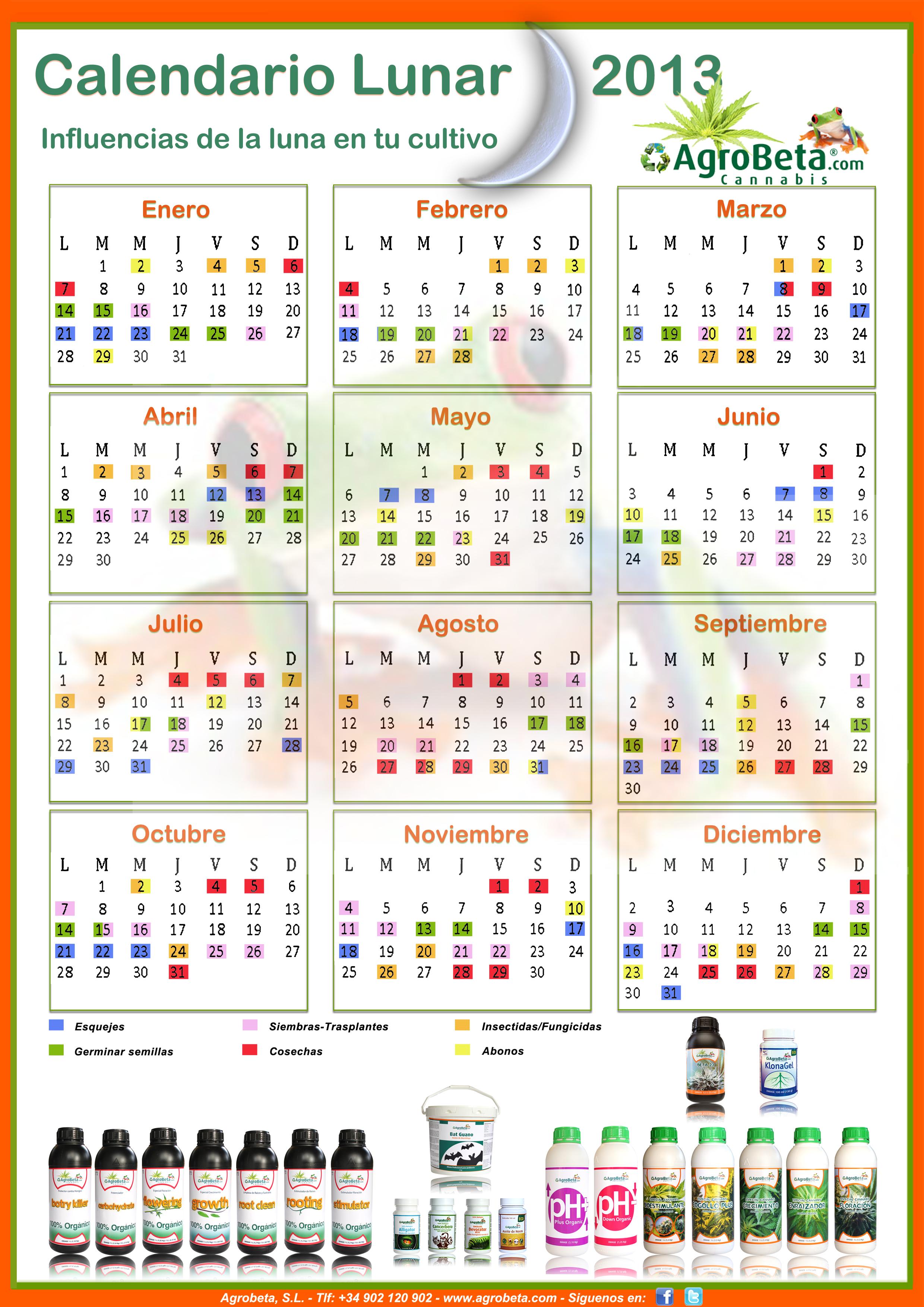 Calendario Lunar Año 2013 para cannabis | Blog de AGROBETA.com